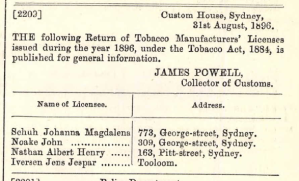 Jens Iversons tobacco licence